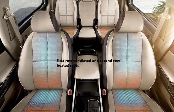 Kia Carnival Sedona Interior Gallery A A Bin Hindi